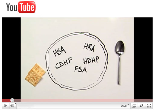 A short video explanation of CDHPs, HDHPs, HSAs, FSAs & HRAs